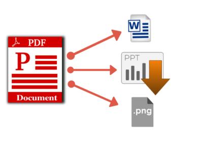 PDF converters